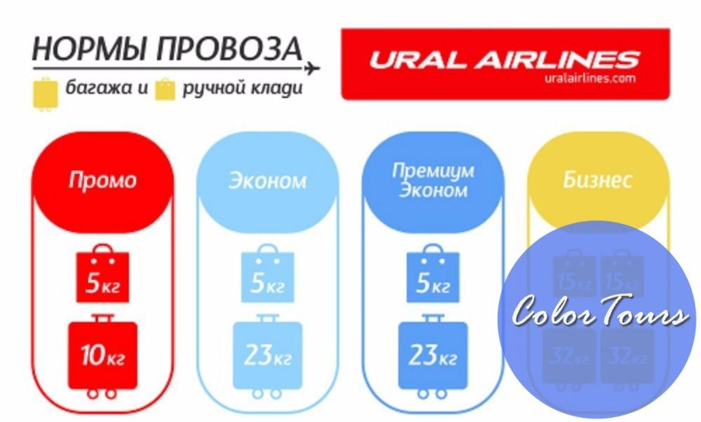 Уральские авиалинии нормы багажа